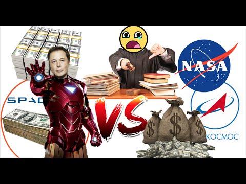 Миллиардер Илон Маск | История Успеха | Биография Элона Маска