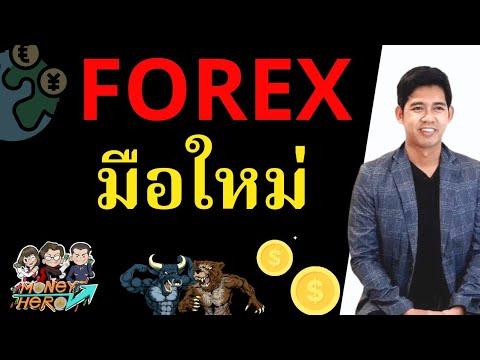 Forex คืออะไร..? EP.1 | Money Hero