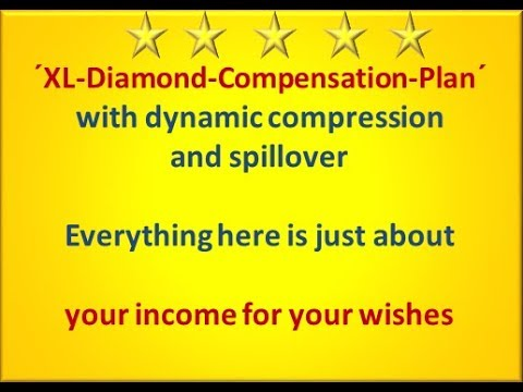 XL³ - the Diamond Plan with dynamic compression and spillover