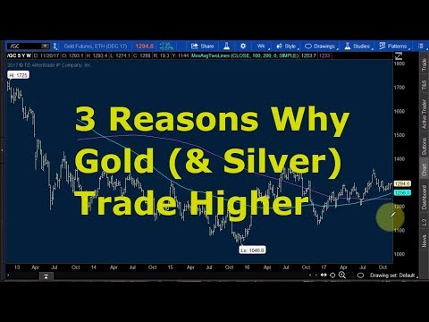 3 Reasons Why Gold (& Silver) are Going Higher – TOS, Trading, Futures Trading, How to Trade Futures