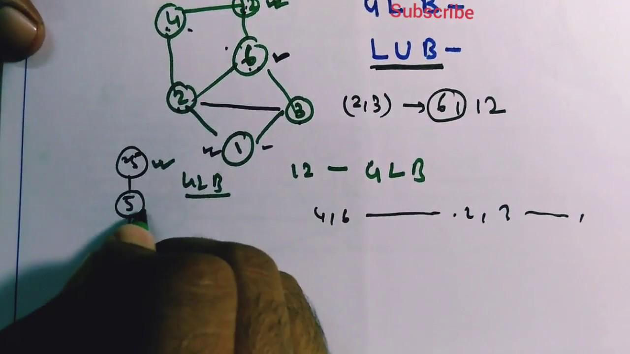 Upper boundlower boundgreatest lower boundleast upper bound upper boundlower boundgreatest lower boundleast upper bounddiscrete mathematices ccuart Choice Image