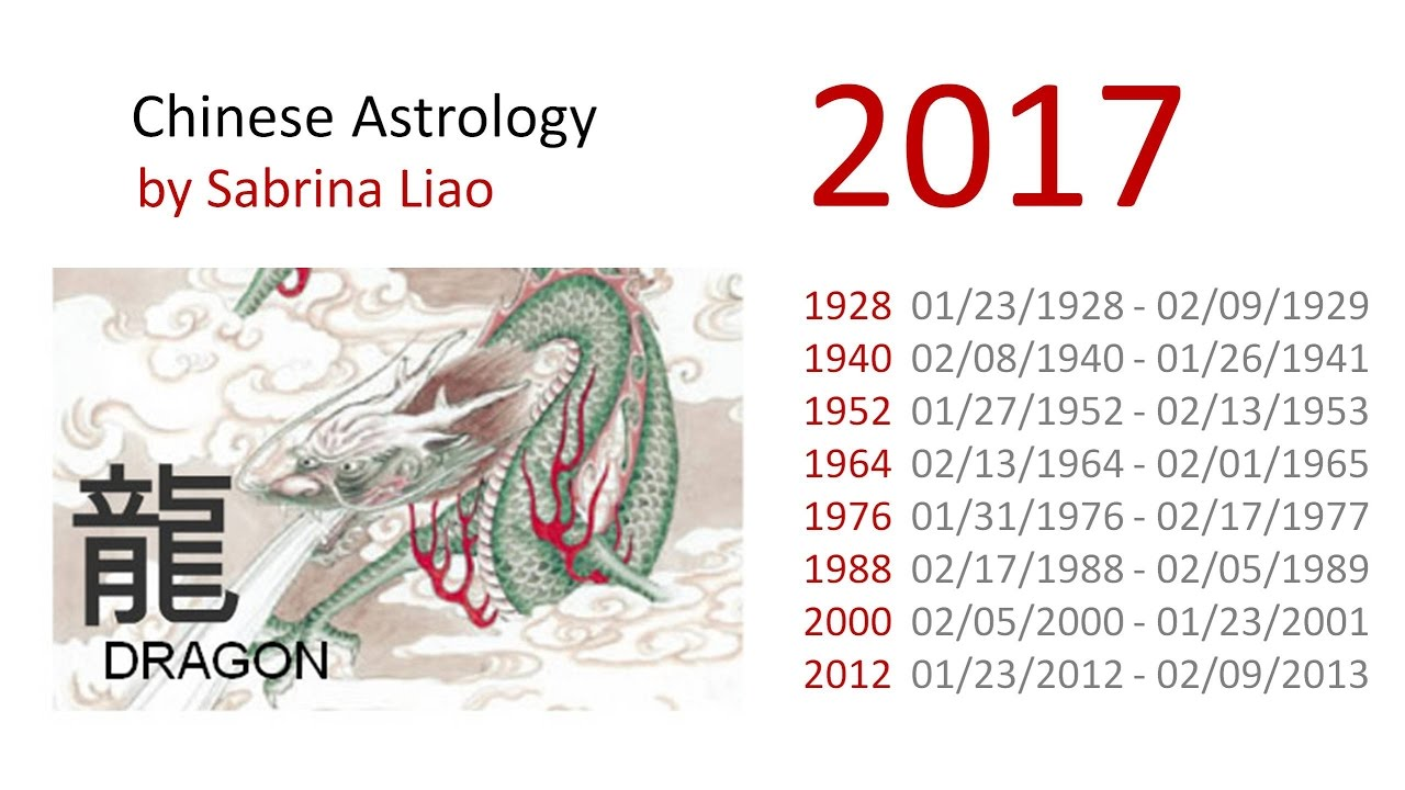 d33533dd0 2017 Forecast - Dragon (Chinese Astrology by Sabrina Liao) - YouTube