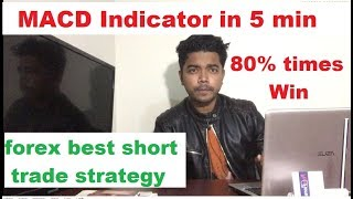 5 Minute Scalping Strategy MACD indicator
