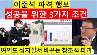 [고영신TV]이준석 현상, 대선주자 영입 및 합당 지지율 등 성과로 증명하라(출연; 서정욱 변호사)