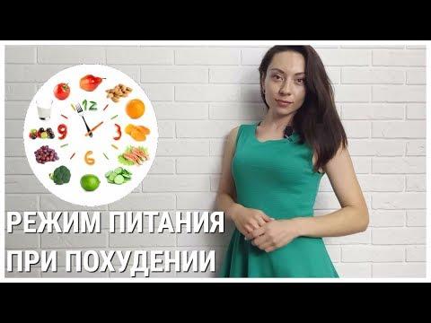Правильное похудение. Режим питания при похудении.