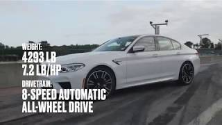 homepage tile video photo for BMW M5 at Lightning Lap 2018