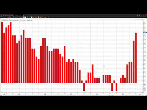 Gold  and Silver Market Analysis : Major Trends 2017