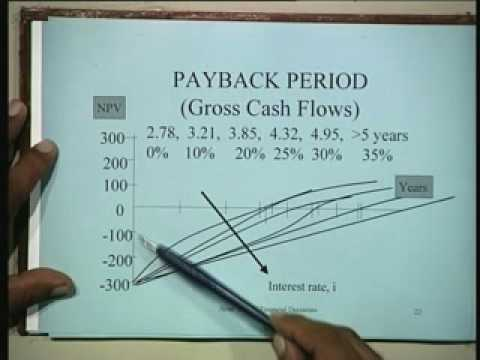 Lecture - 23 Financial Evaluation of capital Decisions