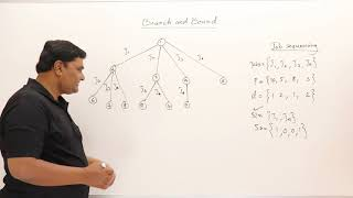 7 Branch and Bound Introduction