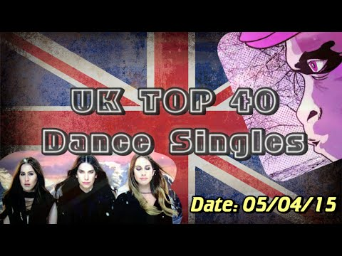 BBC - Radio 1 - Charts - The Official UK Top 40 Singles Chart The Official UK Top 40 Singles Chart MTV Algebraic Expressions and Geometry, grade 9, question