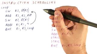 scheduling queues in operating system