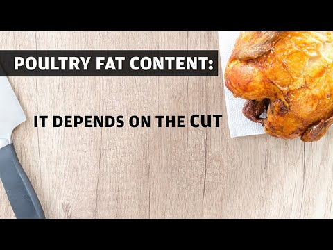 Poultry Fat Content: It Depends on the Cut