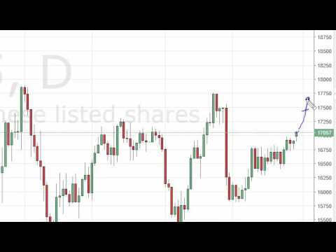 Nikkei Technical Analysis for May 31 2016 by FXEmpire.com