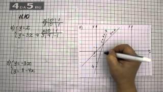 Упражнение 11.10. Вариант А. Б. Алгебра 7 класс Мордкович А.Г.
