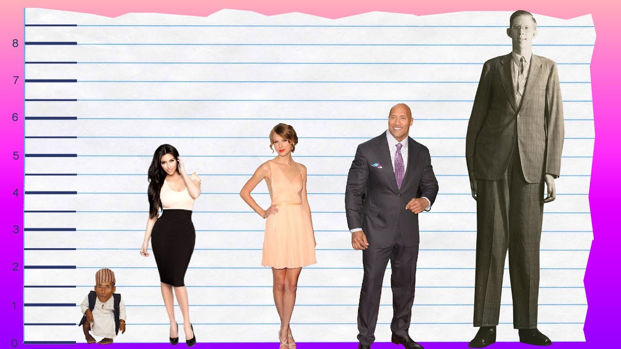 How Tall Is Kim Kardashian? - Height Comparison! - YouTube