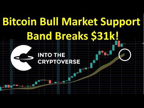 Bitcoin Bull Market Support Breaks $31k!