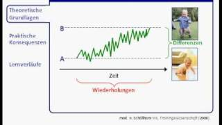 Differenzielles Lehren und Lernen/ Differencial Teaching and Learning