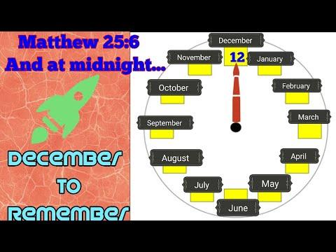 December is Midnight? Rapture Imminence!!