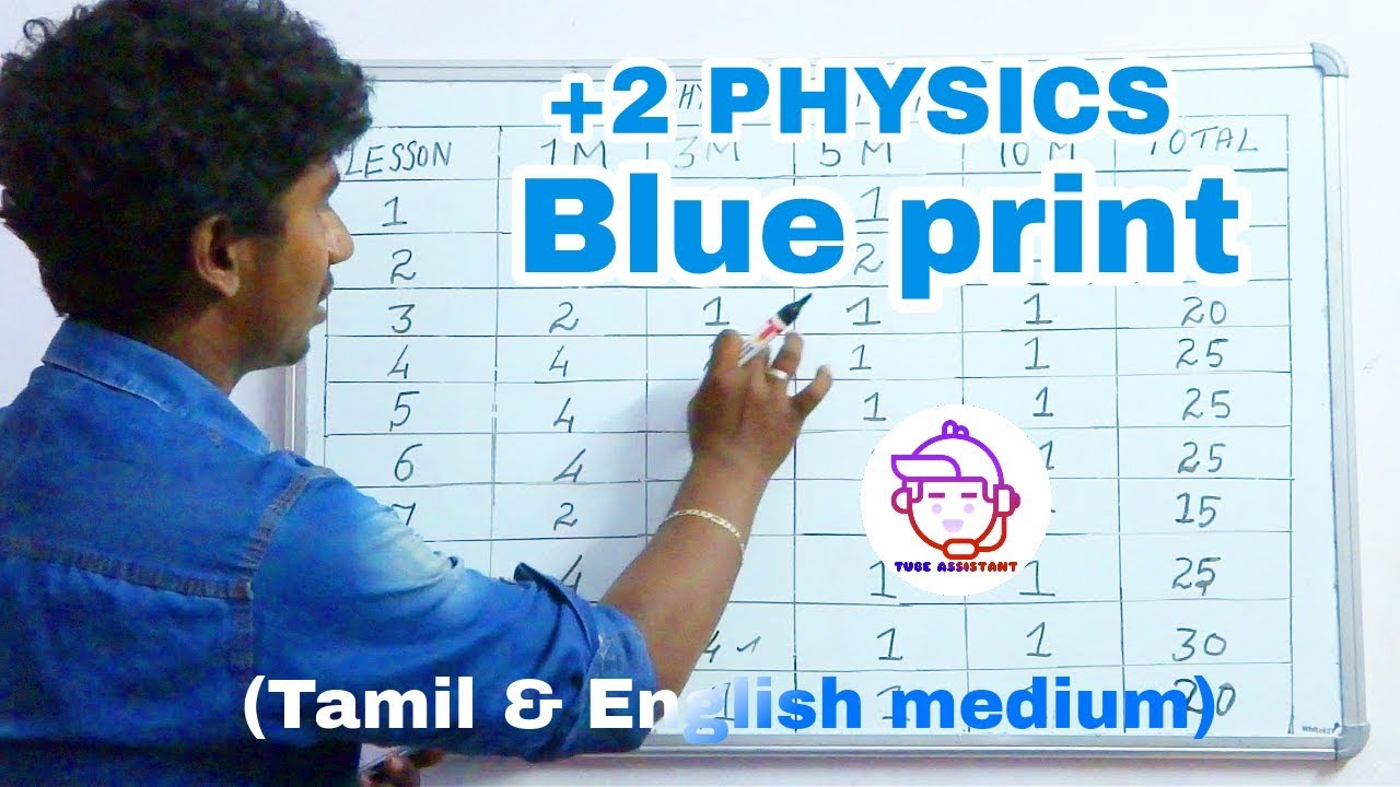 2 physics blue print tn state board tamil english medium 2 physics blue print tn state board tamil english medium tube assistant malvernweather