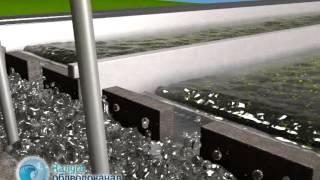 видео Очистка сточных вод промышленных предприятий