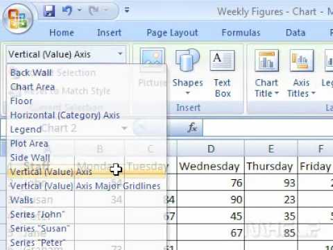 How to change the scale of vertical axis in  chart spreadsheet also rh youtube
