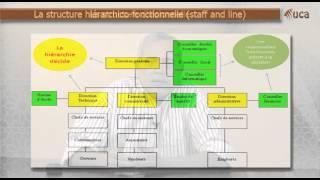 3. 2. Les différentes structures de l'entreprise