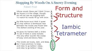 Stopping by Woods on a Snowy Evening Analysis- A Level English Lit. Revision