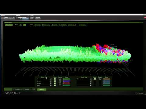 iZotope Insight Metering Plug-in - Pro Tools Expert Review