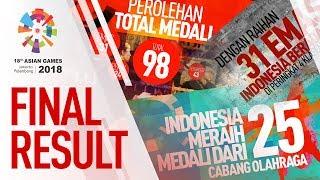 ASIAN GAMES 2018 - PEROLEHAN MEDALI INDONESIA FINISH 4 BESAR