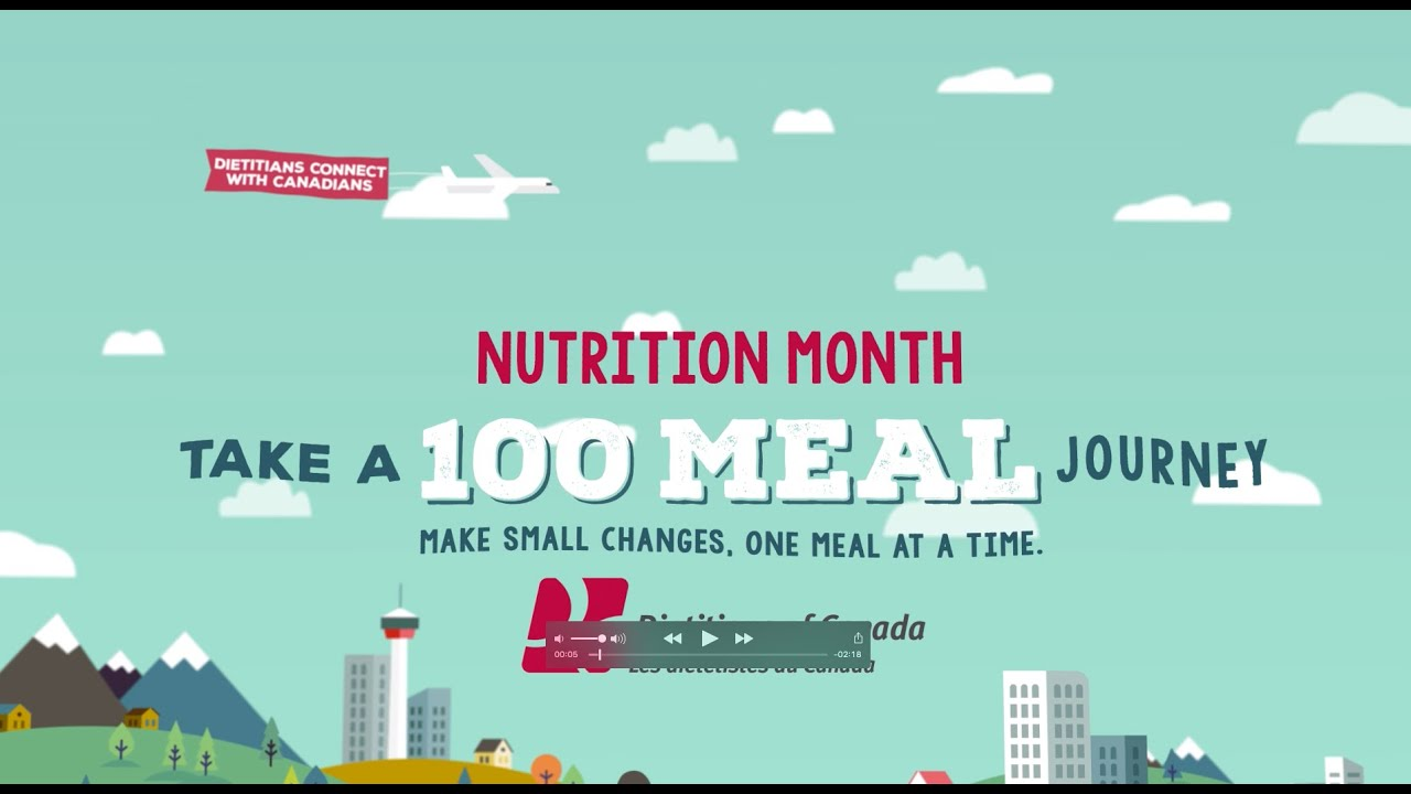 Poster design nutrition month - Nutrition Month Sizzle Reel 2016