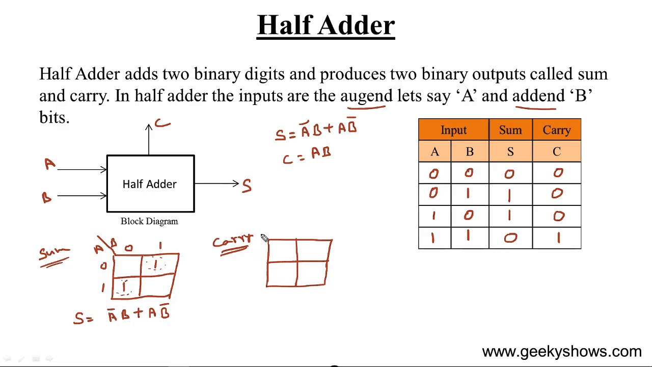 Bit Full Adder Circuit