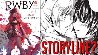 """How The """"Red Like Roses"""" Manga Affects The RWBY Storyline"""