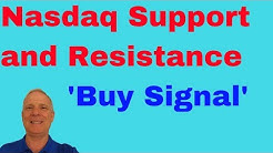 Nasdaq 100 / QQQ Buy Signal with Support and Resistance Levels
