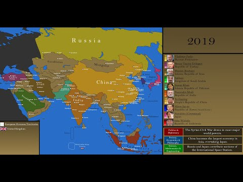 The History of Asia: Every Year