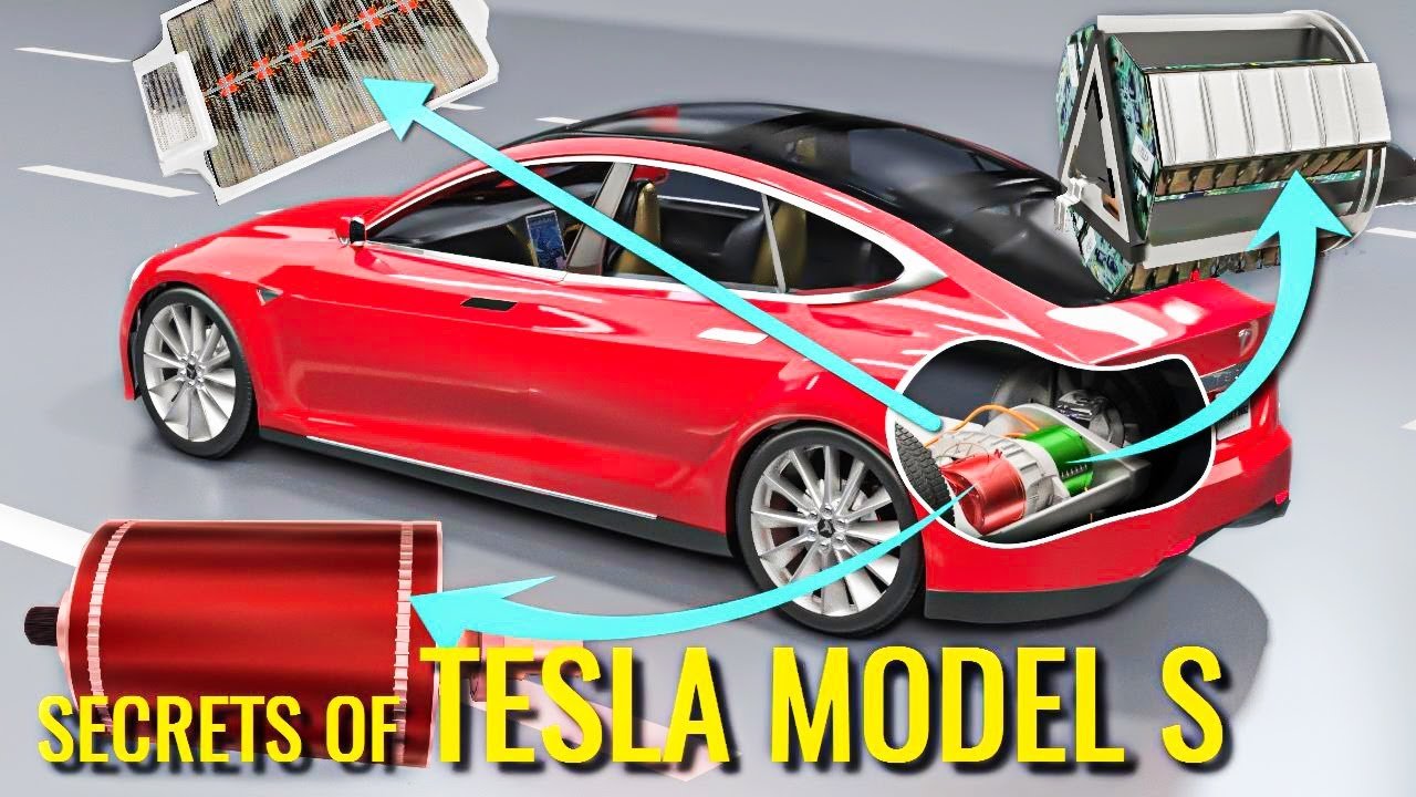 How does an Electric Car work ? | Tesla Model S - YouTube