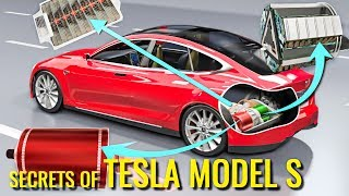 How does an Electric Car work ? | Tesla ...