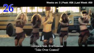 American Top 40 - October 1, 2011 [10/1/2011]