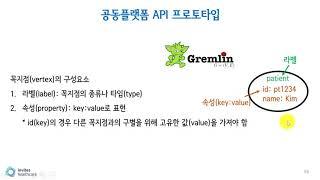 4강 - 공동플랫폼 API 프로토타입