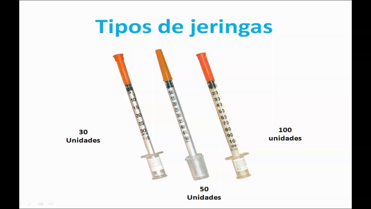 Armario Limpieza ~ Técnica de inyección de insulina YouTube
