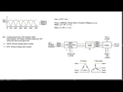 Understanding 3 Phase Power in Delta and Wye Systems