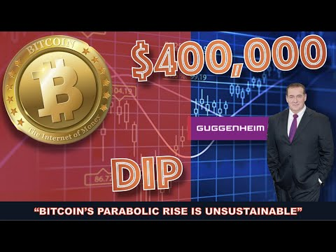 """billion-dollar-hedge-fund-that-called-bitcoin-to-$400,000-now-labels-it-""""unsustainable"""".-recovery?"""