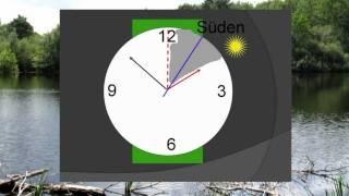 Himmelsrichtung OHNE Kompass feststellen / gängige Methoden