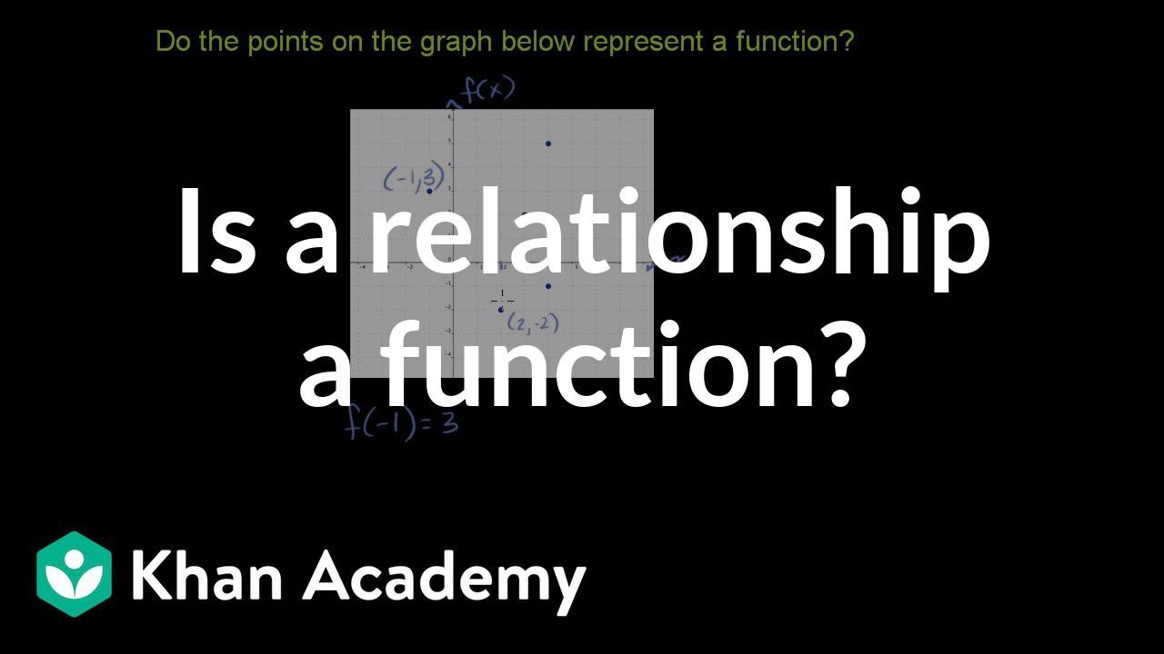 how to find the domain of a function khan academy
