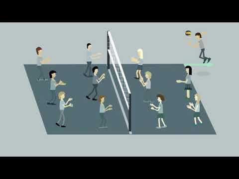 Уроки по волейболу видео скачать бесплатно