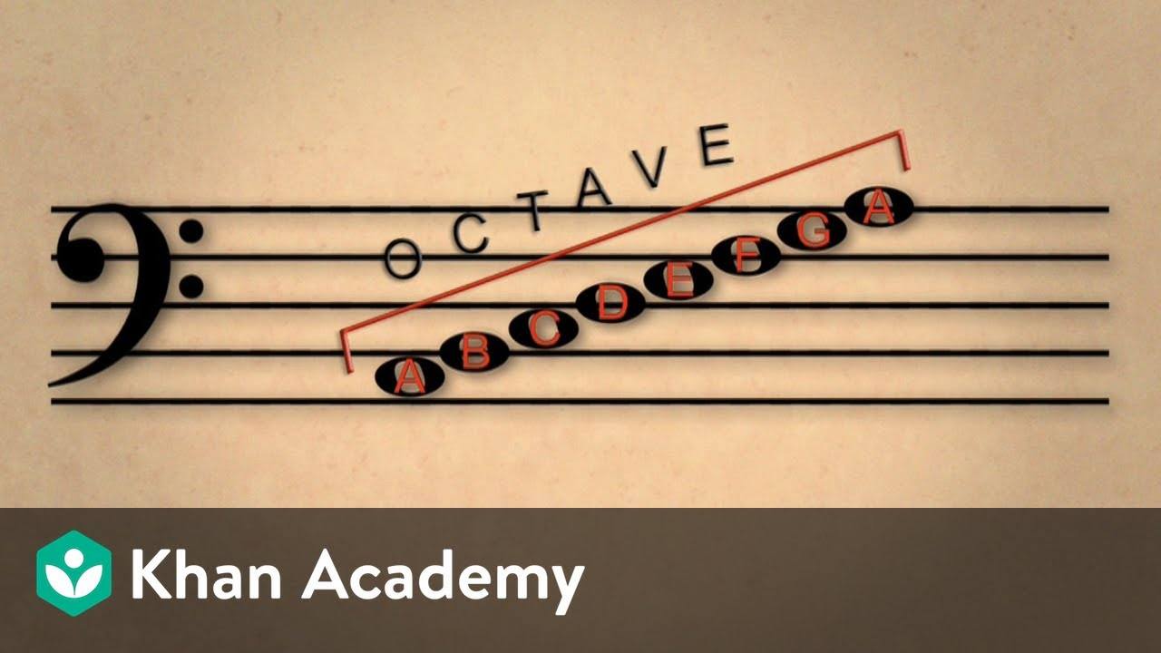 Lesson 3: Bass clef, grand staff and the octave (video