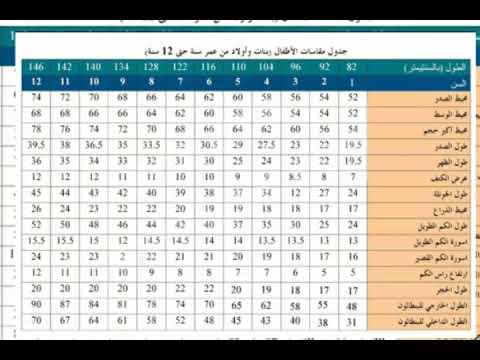 1c742c60a جدول مقاسات الاطفال بنات وذكور (من عمر السنة الى عمر 12 سنة ...