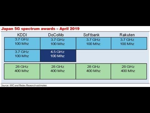 Evaluation for 5G Spectrum Range in Japan Telecommunication Regulator