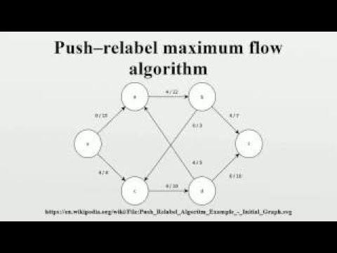 Push–relabel maximum flow algorithm