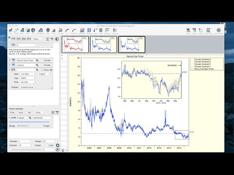 DataGraph 4.1 Demo - Natural Gas Prices Part 1 - Using Inset