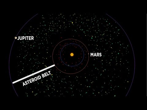 Why Are There No Planets in the Asteroid Belt?